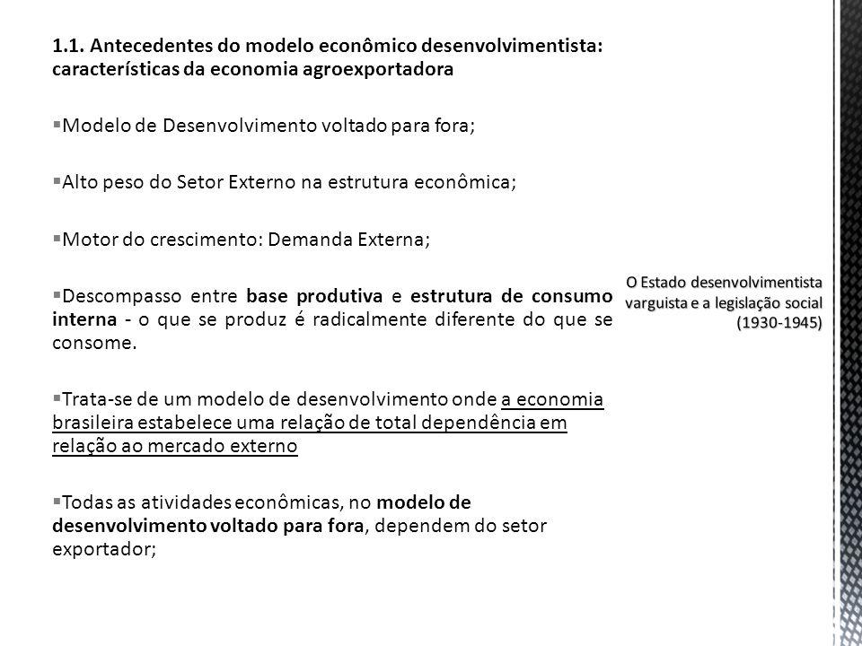1.1. Antecedentes do modelo econômico desenvolvimentista: características da economia agroexportadora Modelo de Desenvolvimento voltado para fora; Alt