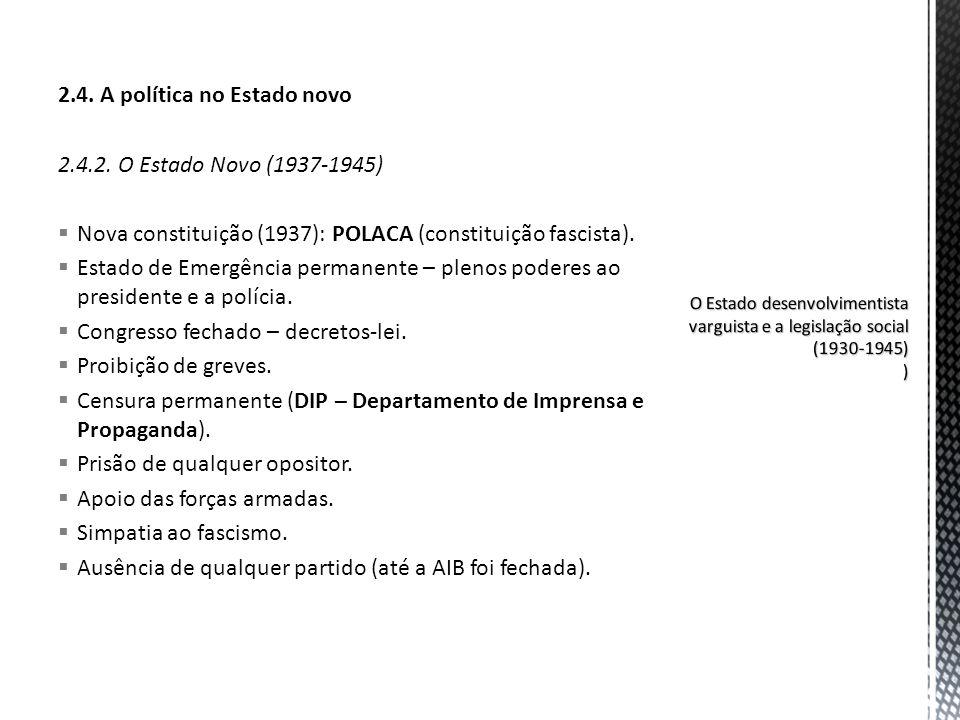 2.4. A política no Estado novo 2.4.2. O Estado Novo (1937-1945) Nova constituição (1937): POLACA (constituição fascista). Estado de Emergência permane