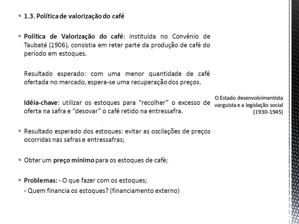 1.3. Política de valorização do café Política de Valorização do café: instituída no Convênio de Taubaté (1906), consistia em reter parte da produção d