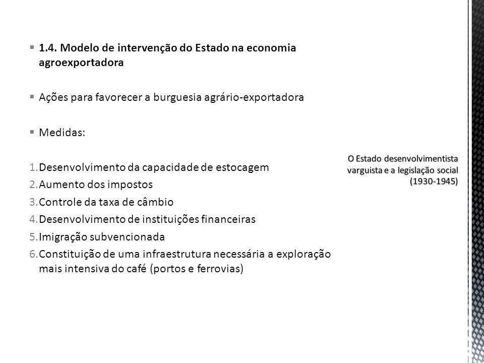 1.4. Modelo de intervenção do Estado na economia agroexportadora Ações para favorecer a burguesia agrário-exportadora Medidas: 1.Desenvolvimento da ca