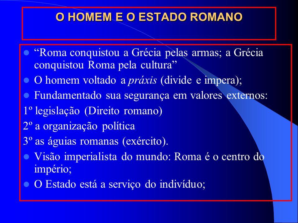 O HOMEM E O ESTADO ROMANO Roma conquistou a Grécia pelas armas; a Grécia conquistou Roma pela cultura O homem voltado a práxis (divide e impera); Fund