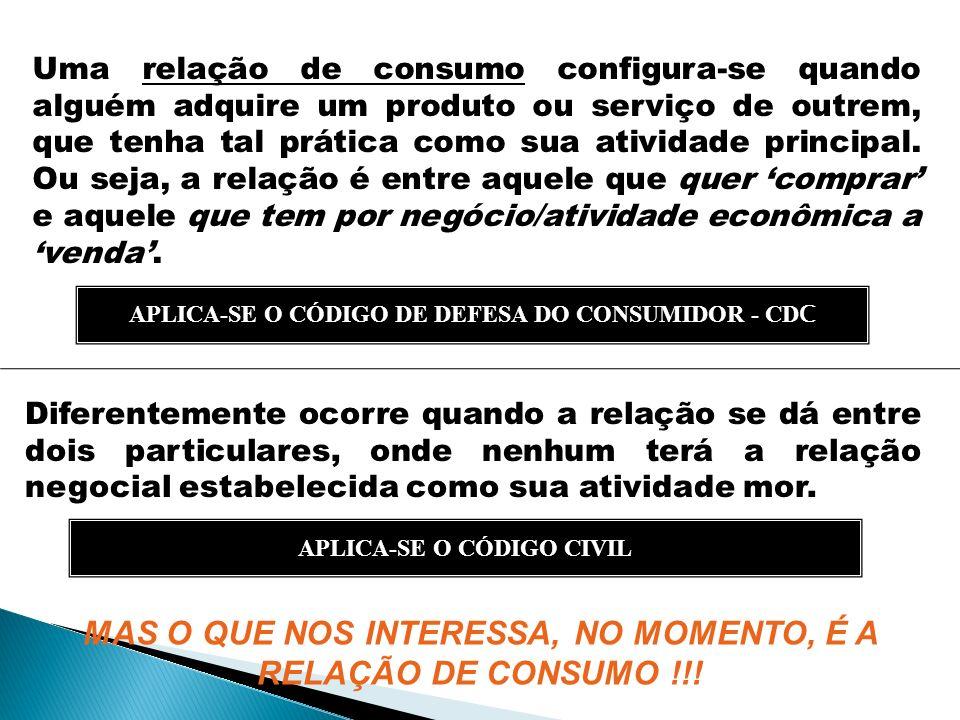 Fornecedor Consumidor