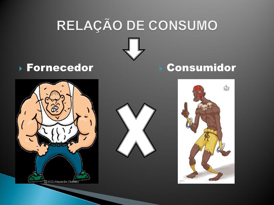 Relação jurídica entre Consumidor e Fornecedor (de produtos ou serviços); Relação desigual...