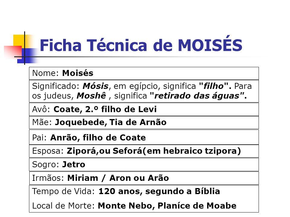 Ficha Técnica de MOISÉS Nome: Moisés Significado: Mósis, em egípcio, significa