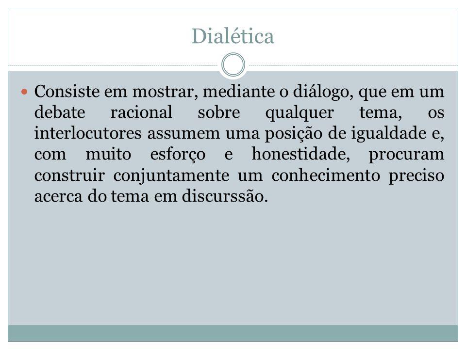 Dialética Consiste em mostrar, mediante o diálogo, que em um debate racional sobre qualquer tema, os interlocutores assumem uma posição de igualdade e