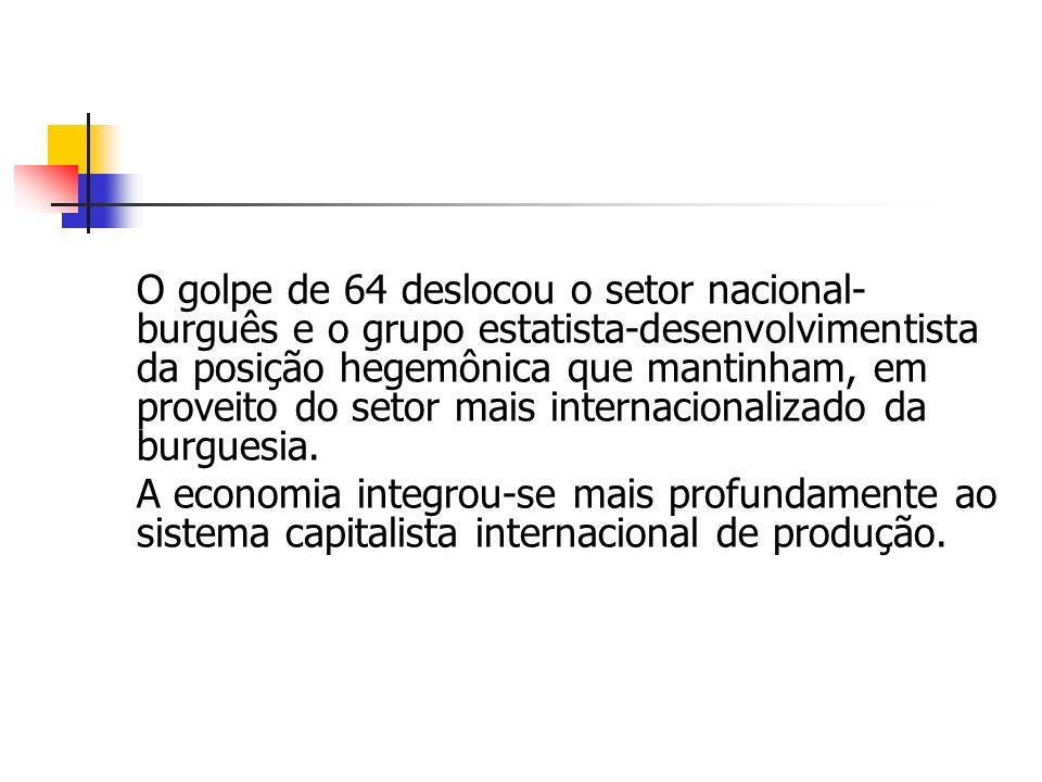 O golpe de 64 deslocou o setor nacional- burguês e o grupo estatista-desenvolvimentista da posição hegemônica que mantinham, em proveito do setor mais