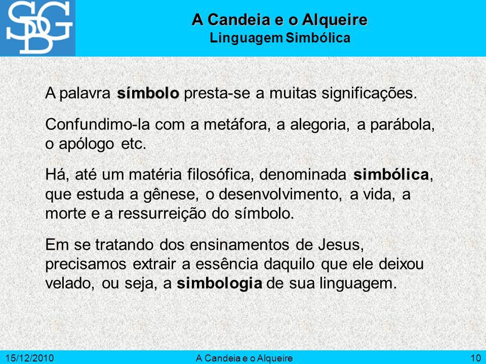 15/12/2010A Candeia e o Alqueire10 A Candeia e o Alqueire Linguagem Simbólica símbolo A palavra símbolo presta-se a muitas significações. Confundimo-l