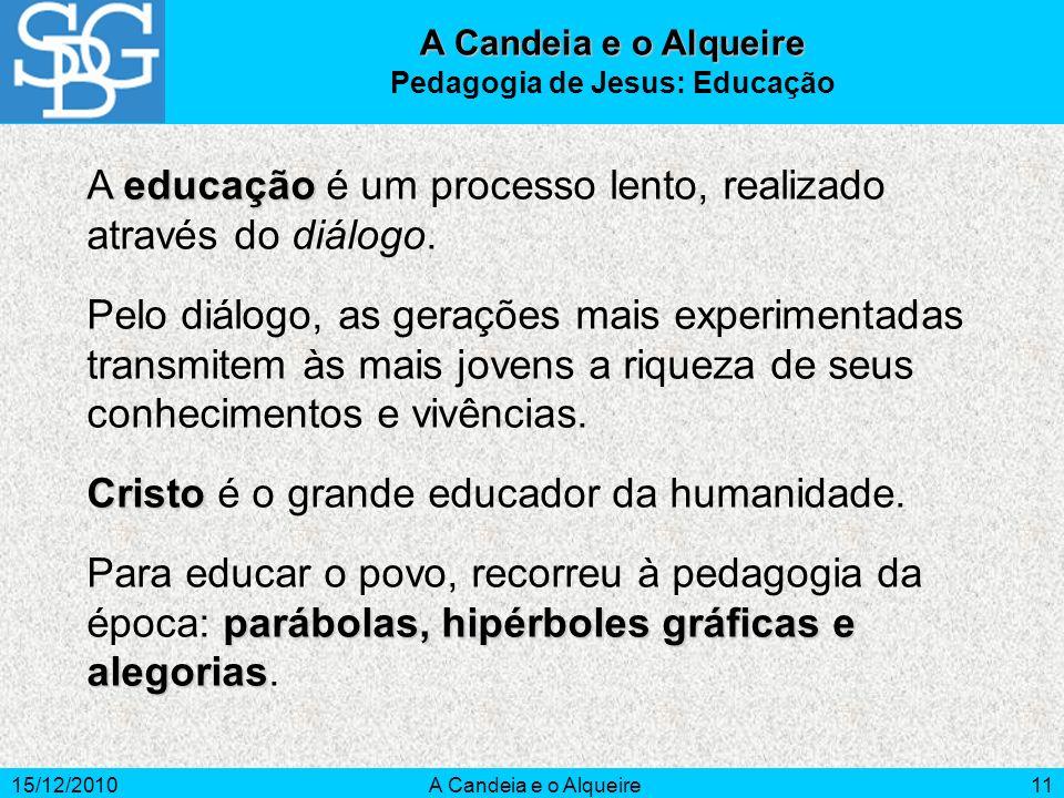 15/12/2010A Candeia e o Alqueire11 educação A educação é um processo lento, realizado através do diálogo. Pelo diálogo, as gerações mais experimentada