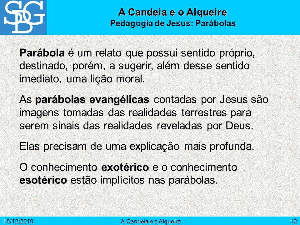 15/12/2010A Candeia e o Alqueire12 Parábola é um relato que possui sentido próprio, destinado, porém, a sugerir, além desse sentido imediato, uma liçã