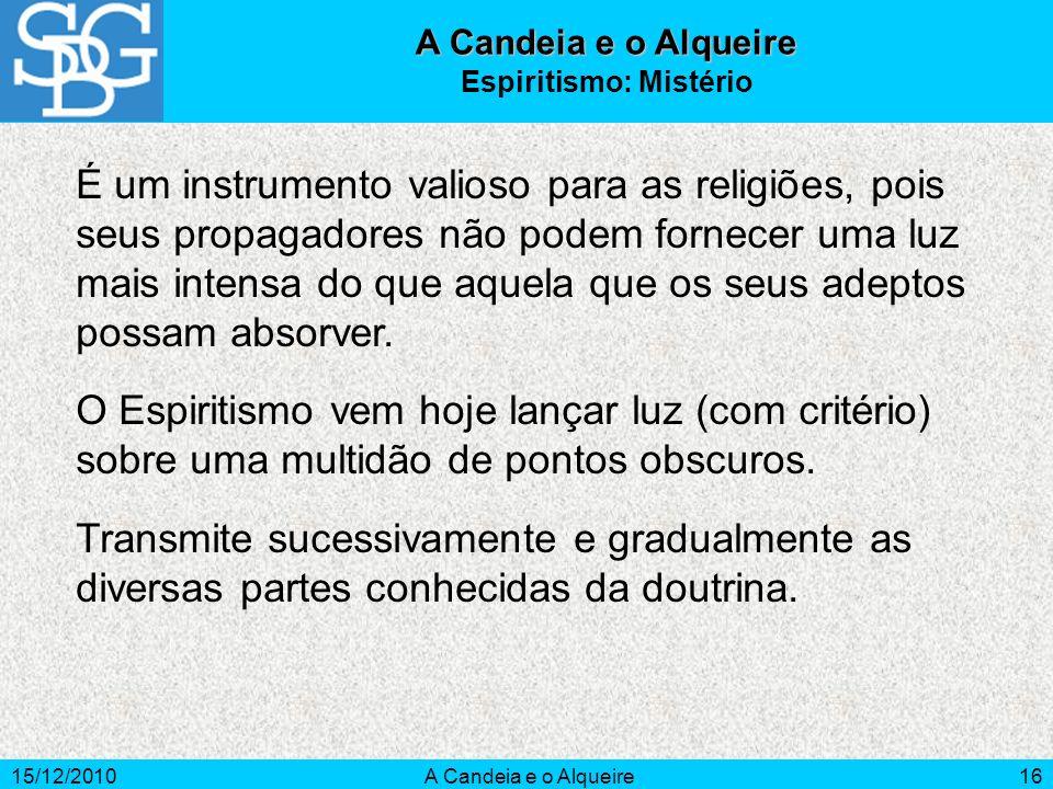 15/12/2010A Candeia e o Alqueire16 É um instrumento valioso para as religiões, pois seus propagadores não podem fornecer uma luz mais intensa do que a
