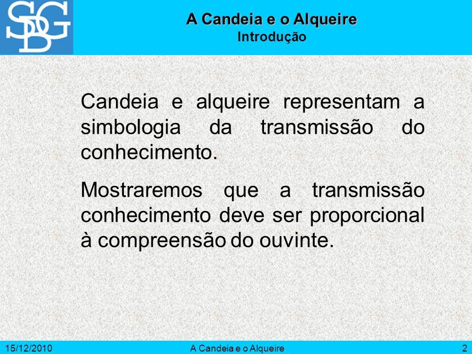 15/12/2010A Candeia e o Alqueire2 Introdução Candeia e alqueire representam a simbologia da transmissão do conhecimento. Mostraremos que a transmissão