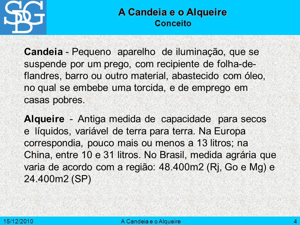 15/12/2010A Candeia e o Alqueire4 Conceito Candeia - Pequeno aparelho de iluminação, que se suspende por um prego, com recipiente de folha-de- flandre