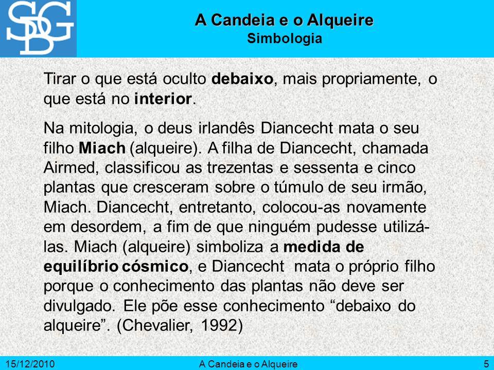 15/12/2010A Candeia e o Alqueire16 É um instrumento valioso para as religiões, pois seus propagadores não podem fornecer uma luz mais intensa do que aquela que os seus adeptos possam absorver.