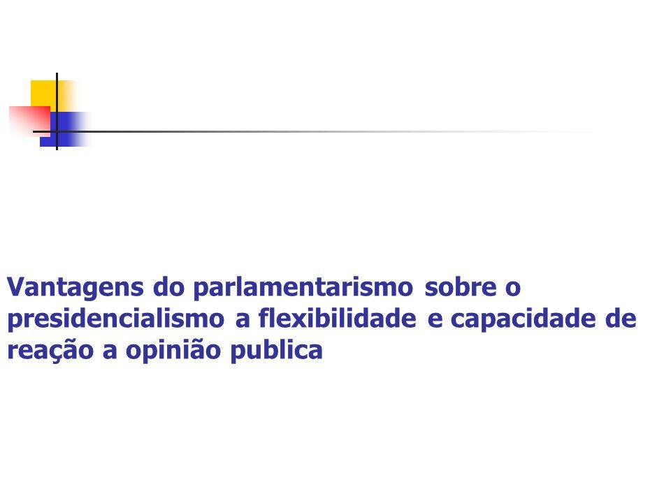 Vantagens do parlamentarismo sobre o presidencialismo a flexibilidade e capacidade de reação a opinião publica