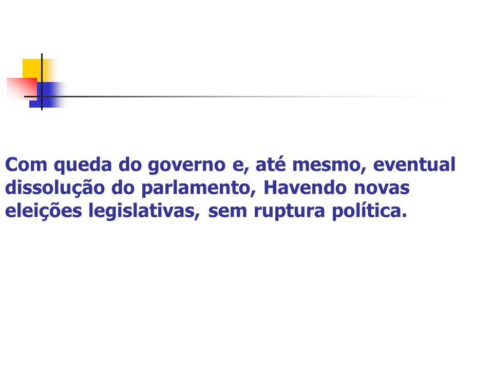 Com queda do governo e, até mesmo, eventual dissolução do parlamento, Havendo novas eleições legislativas, sem ruptura política.