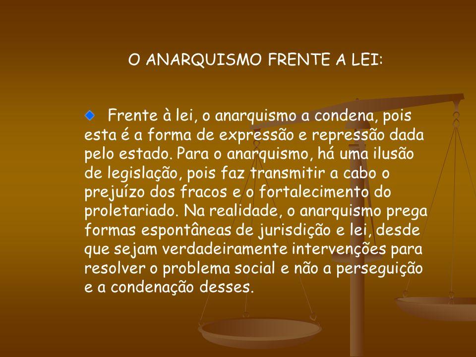Essa autoridade, para o anarquismo, deve ser combatida, pois é a causa primeira da opressão do homem na sociedade, tanto no plano ideal como no plano