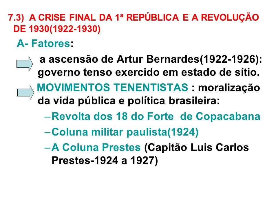 7.3) A CRISE FINAL DA 1ª REPÚBLICA E A REVOLUÇÃO DE 1930(1922-1930) A- Fatores: a ascensão de Artur Bernardes(1922-1926): governo tenso exercido em es