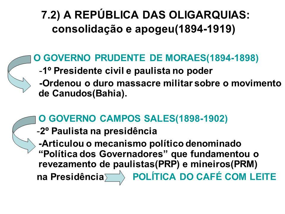 7.2) A REPÚBLICA DAS OLIGARQUIAS: consolidação e apogeu(1894-1919) - O GOVERNO PRUDENTE DE MORAES(1894-1898) -1º Presidente civil e paulista no poder