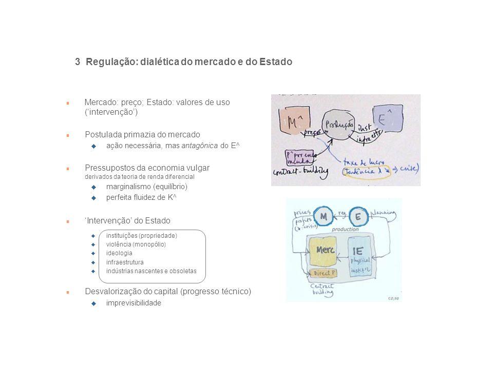 3 Regulação: dialética do mercado e do Estado n Mercado: preço; Estado: valores de uso (intervenção) n Postulada primazia do mercado u ação necessária