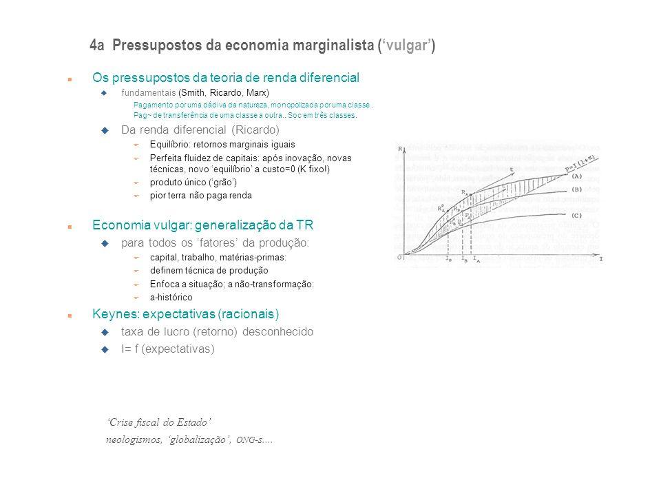 4a Pressupostos da economia marginalista (vulgar) n Os pressupostos da teoria de renda diferencial fundamentais (Smith, Ricardo, Marx) Pagamento por u