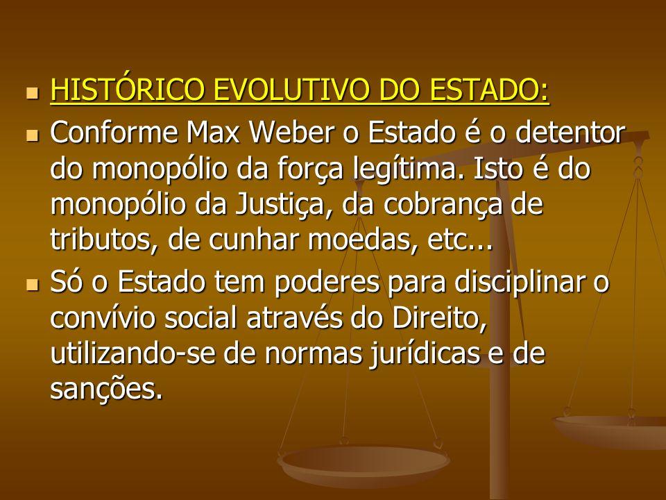 HISTÓRICO EVOLUTIVO DO ESTADO: HISTÓRICO EVOLUTIVO DO ESTADO: Conforme Max Weber o Estado é o detentor do monopólio da força legítima. Isto é do monop