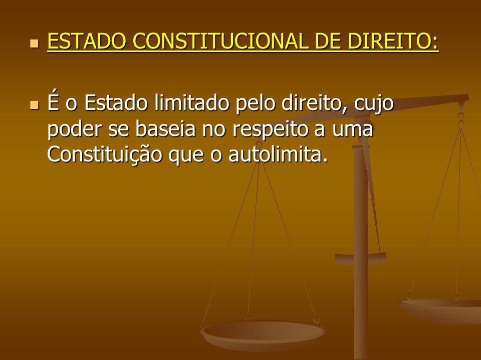 ESTADO CONSTITUCIONAL DE DIREITO: ESTADO CONSTITUCIONAL DE DIREITO: É o Estado limitado pelo direito, cujo poder se baseia no respeito a uma Constitui