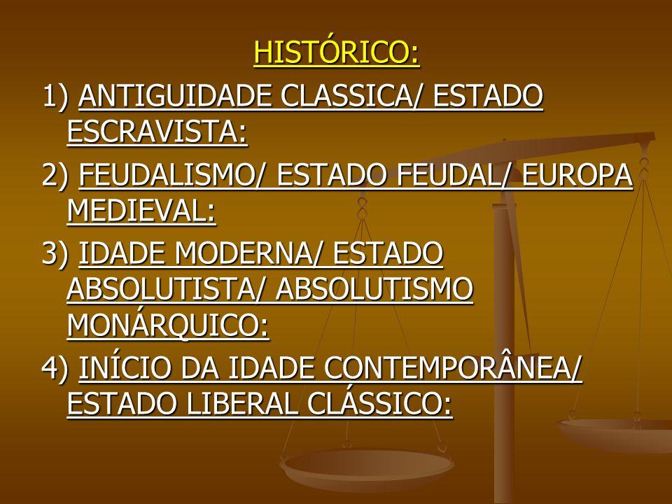HISTÓRICO: 1) ANTIGUIDADE CLASSICA/ ESTADO ESCRAVISTA: 2) FEUDALISMO/ ESTADO FEUDAL/ EUROPA MEDIEVAL: 3) IDADE MODERNA/ ESTADO ABSOLUTISTA/ ABSOLUTISM