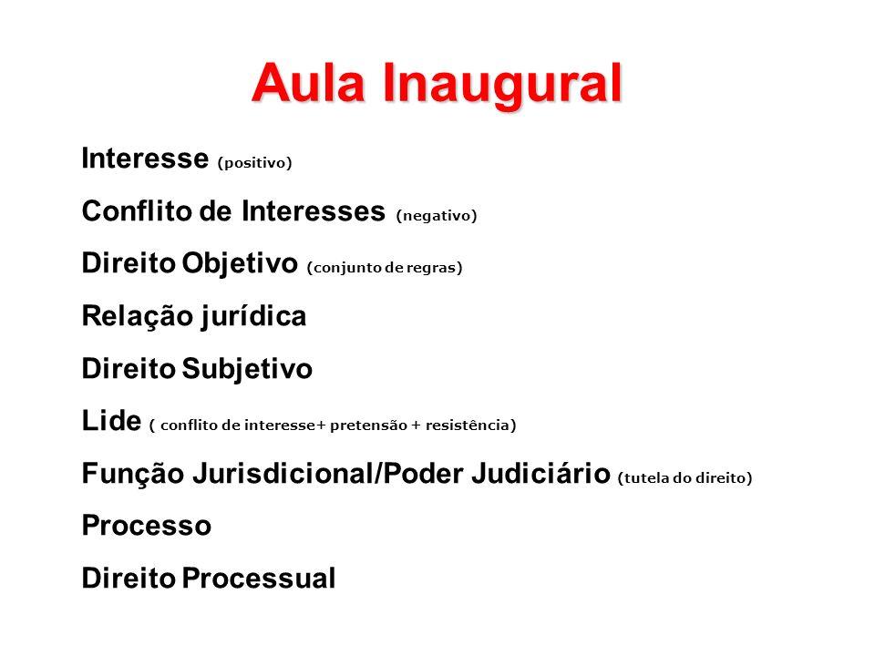 Aula Inaugural Interesse (positivo) Conflito de Interesses (negativo) Direito Objetivo (conjunto de regras) Relação jurídica Direito Subjetivo Lide (