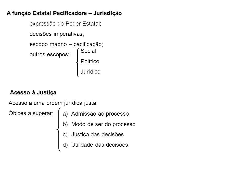 A função Estatal Pacificadora – Jurisdição expressão do Poder Estatal; decisões imperativas; escopo magno – pacificação; outros escopos: Social Políti