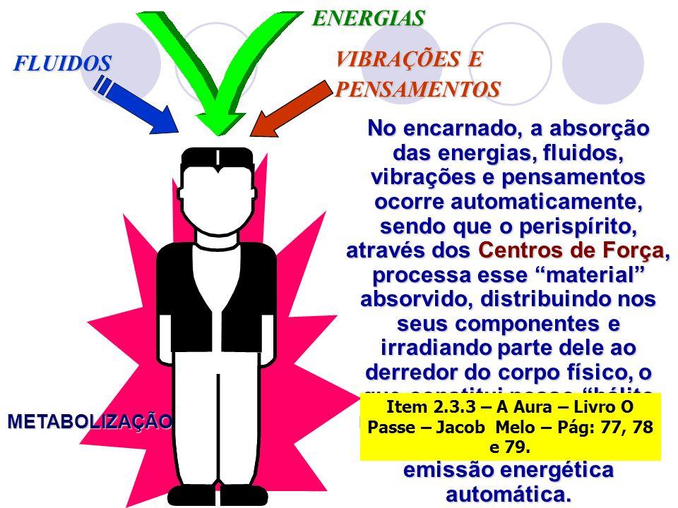 METABOLIZAÇÃO FLUIDOSENERGIAS VIBRAÇÕES E PENSAMENTOS No encarnado, a absorção das energias, fluidos, vibrações e pensamentos ocorre automaticamente,