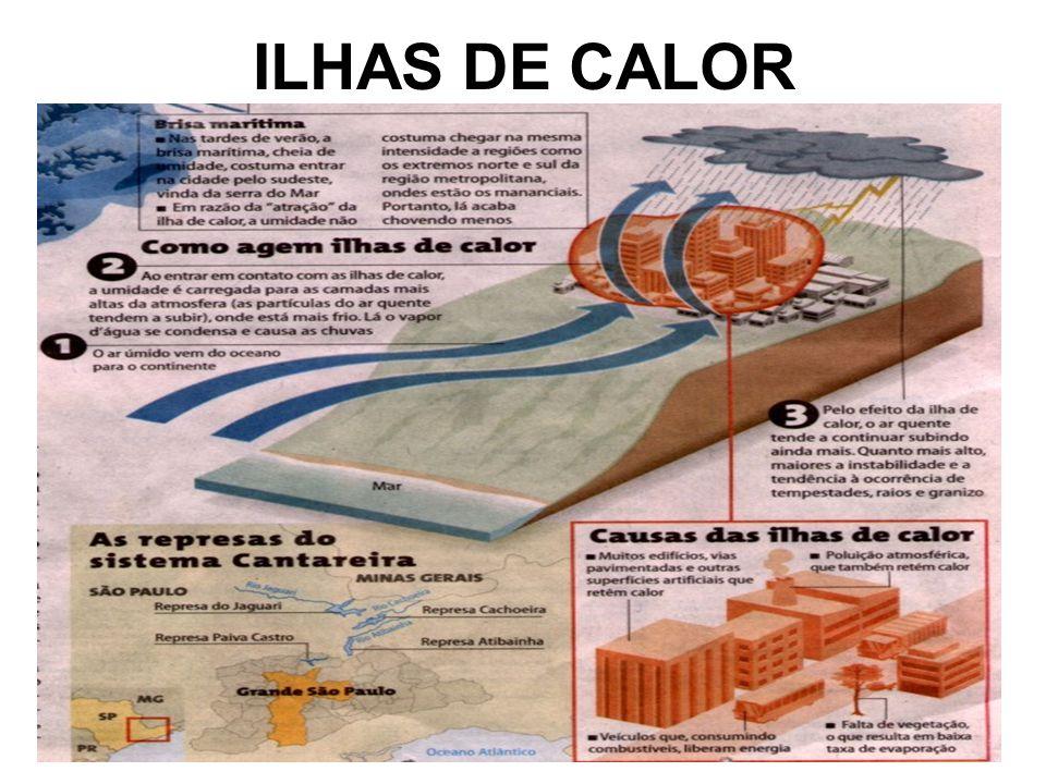 ILHAS DE CALOR