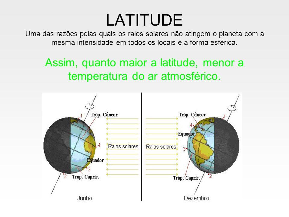 LATITUDE Uma das razões pelas quais os raios solares não atingem o planeta com a mesma intensidade em todos os locais é a forma esférica. Assim, quant