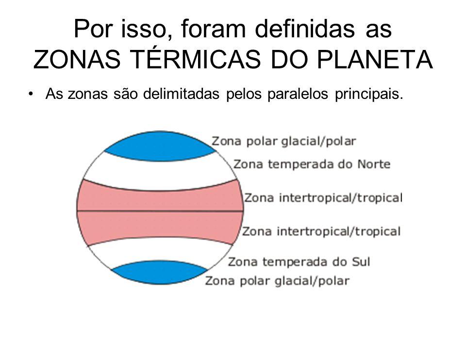 Por isso, foram definidas as ZONAS TÉRMICAS DO PLANETA As zonas são delimitadas pelos paralelos principais.
