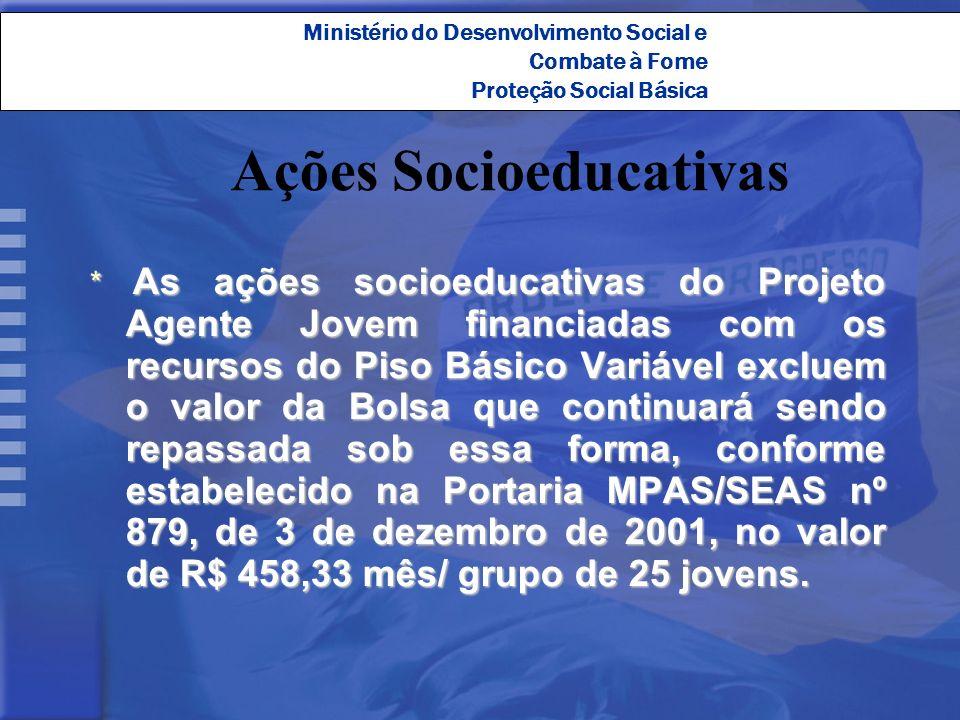Ministério do Desenvolvimento Social e Combate à Fome Proteção Social Básica Ações Socioeducativas * As ações socioeducativas do Projeto Agente Jovem