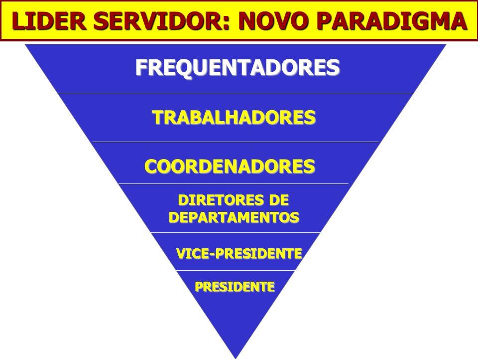 LIDER SERVIDOR: NOVO PARADIGMA PRESIDENTE VICE-PRESIDENTE DIRETORES DE DEPARTAMENTOS COORDENADORES TRABALHADORES FREQUENTADORES