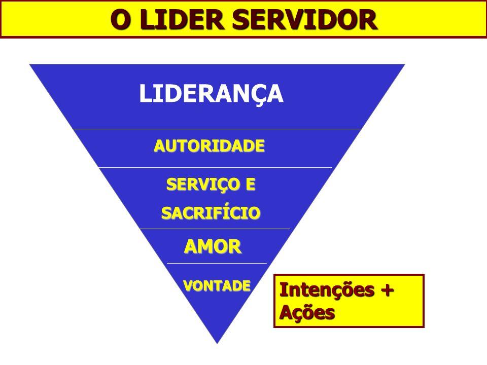 LIDERANÇA AUTORIDADE SERVIÇO E SACRIFÍCIO AMOR VONTADE O LIDER SERVIDOR Intenções + Ações