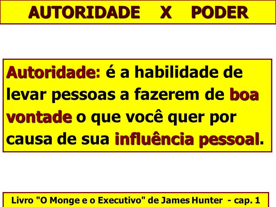 Autoridade boa vontade influência pessoal Autoridade: é a habilidade de levar pessoas a fazerem de boa vontade o que você quer por causa de sua influê