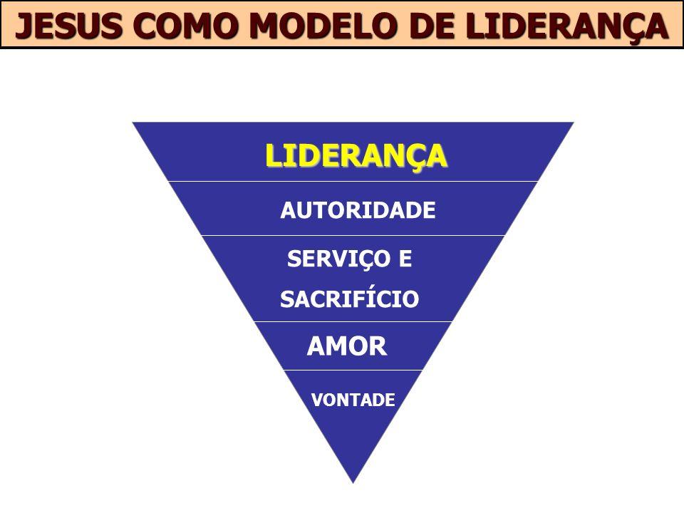 LIDERANÇA AUTORIDADE SERVIÇO E SACRIFÍCIO AMOR VONTADE JESUS COMO MODELO DE LIDERANÇA