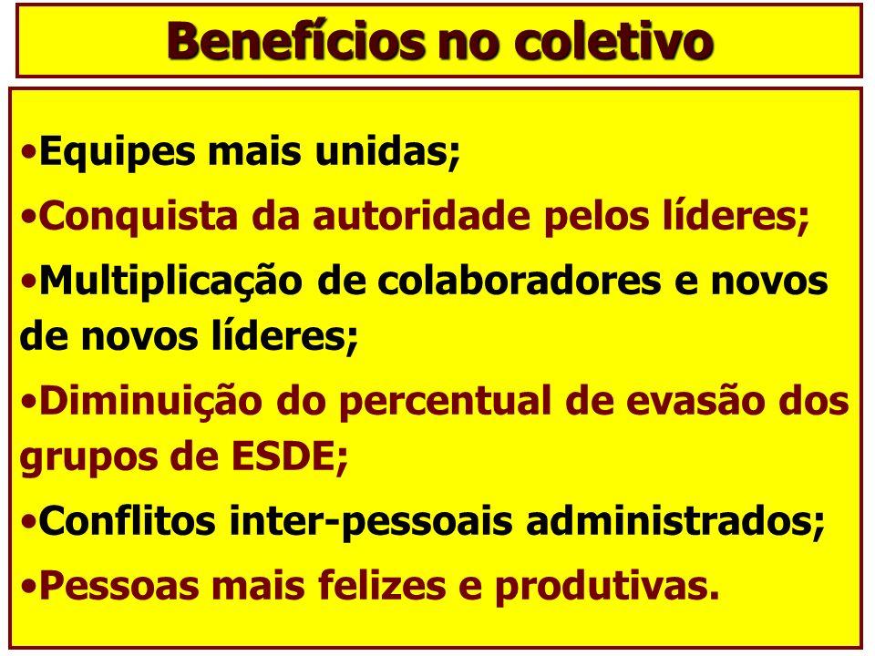 Benefícios no coletivo Equipes mais unidas; Conquista da autoridade pelos líderes; Multiplicação de colaboradores e novos de novos líderes; Diminuição