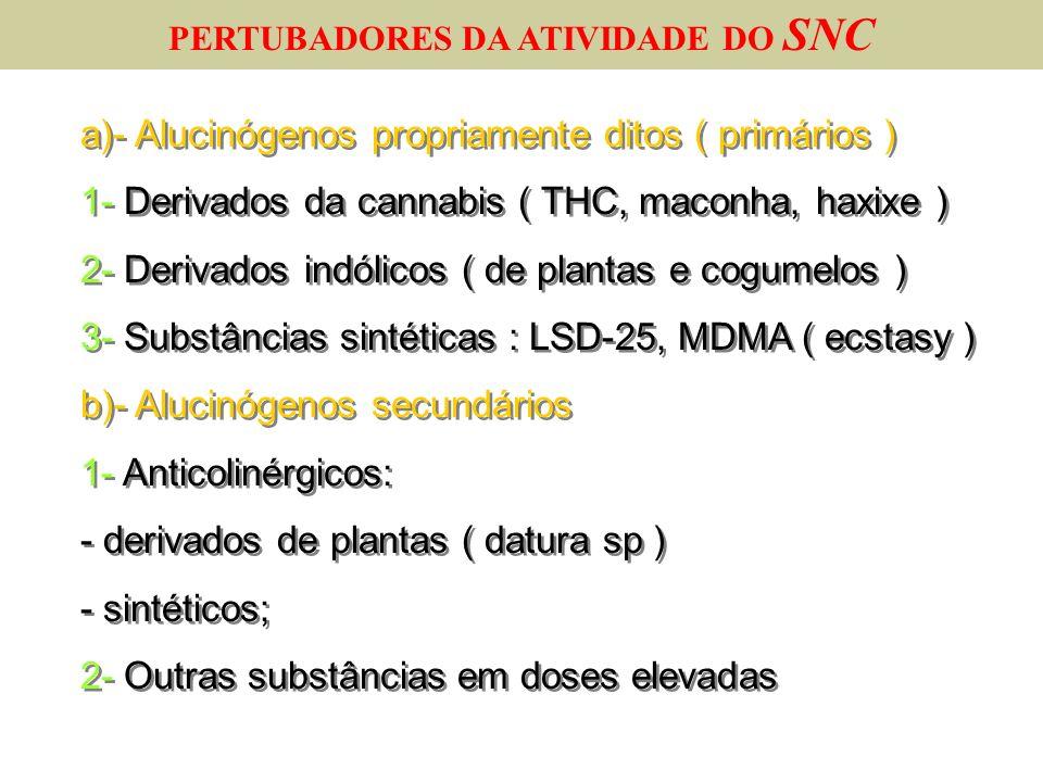 a)- Alucinógenos propriamente ditos ( primários ) 1- Derivados da cannabis ( THC, maconha, haxixe ) 2- Derivados indólicos ( de plantas e cogumelos )