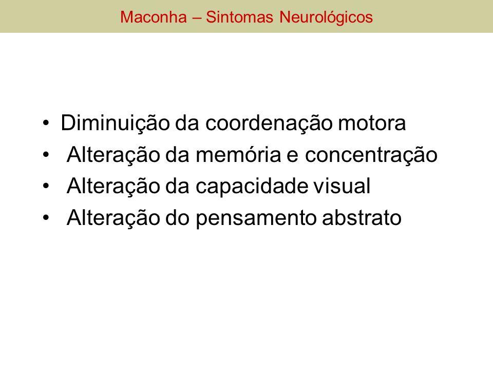 Diminuição da coordenação motora Alteração da memória e concentração Alteração da capacidade visual Alteração do pensamento abstrato Maconha – Sintoma