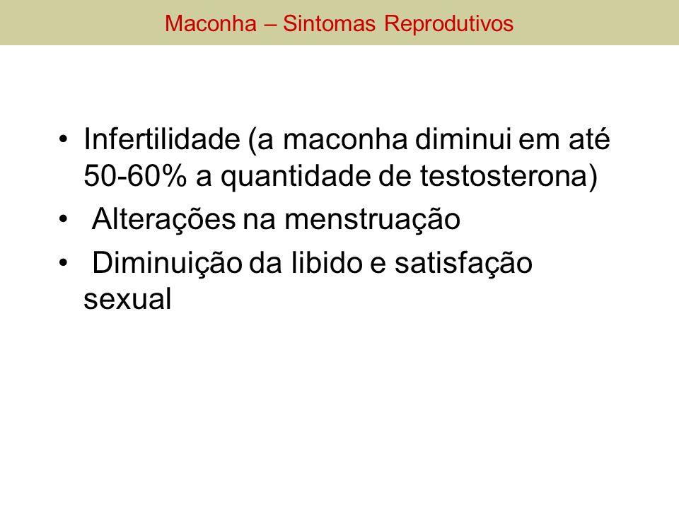 Infertilidade (a maconha diminui em até 50-60% a quantidade de testosterona) Alterações na menstruação Diminuição da libido e satisfação sexual Maconh