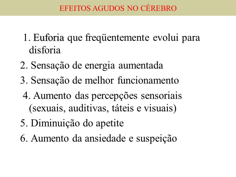 Euforia 1. Euforia que freqüentemente evolui para disforia 2. Sensação de energia aumentada 3. Sensação de melhor funcionamento 4. Aumento das percepç