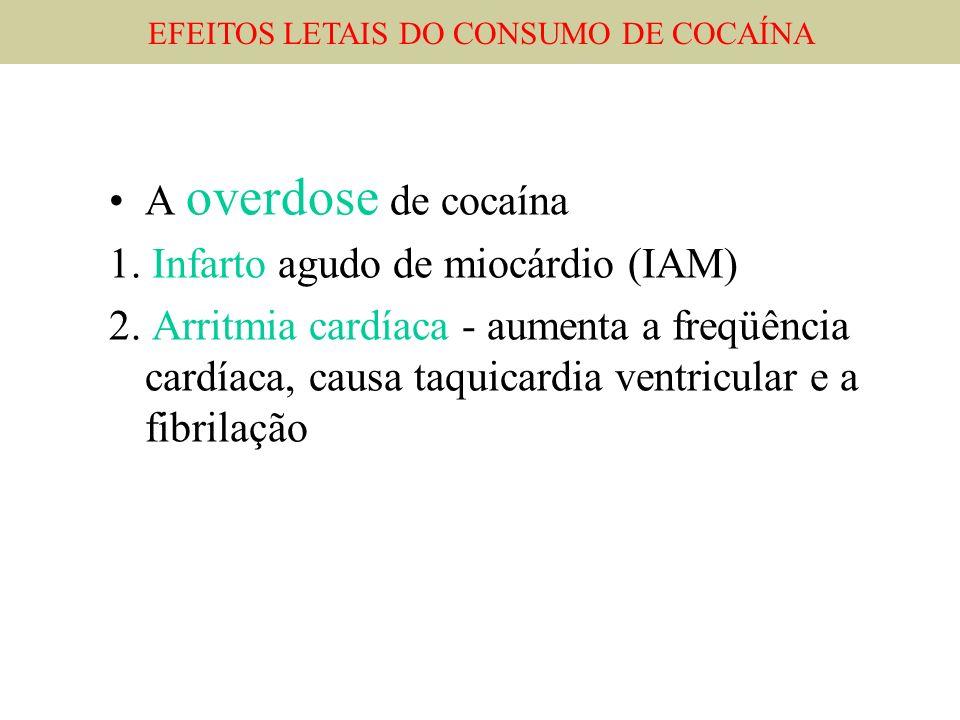 A overdose de cocaína 1. Infarto agudo de miocárdio (IAM) 2. Arritmia cardíaca - aumenta a freqüência cardíaca, causa taquicardia ventricular e a fibr