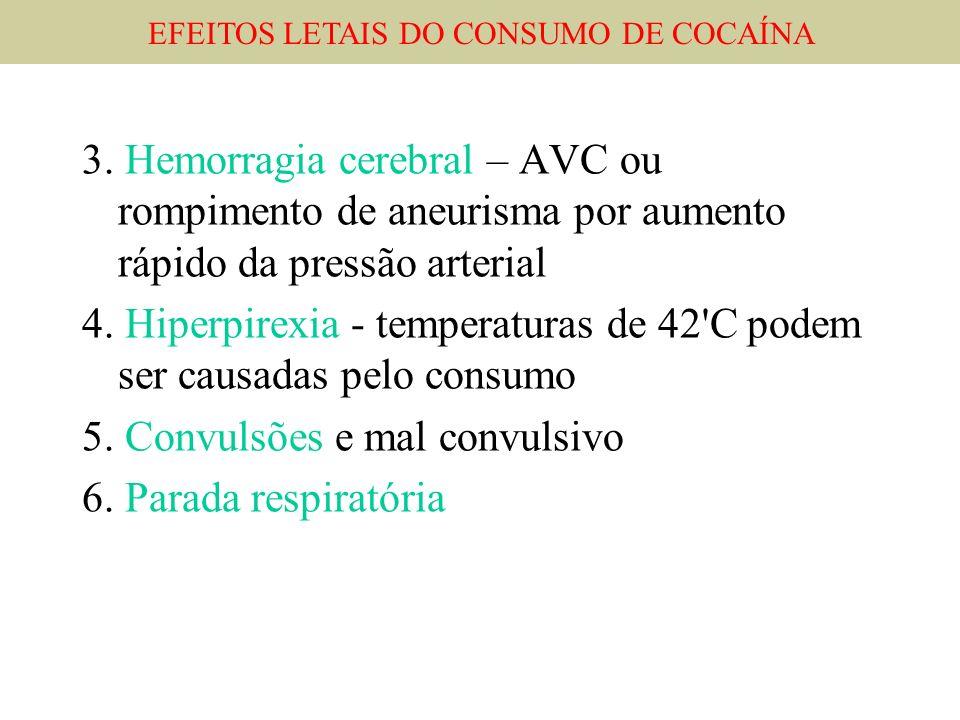 3. Hemorragia cerebral – AVC ou rompimento de aneurisma por aumento rápido da pressão arterial 4. Hiperpirexia - temperaturas de 42'C podem ser causad