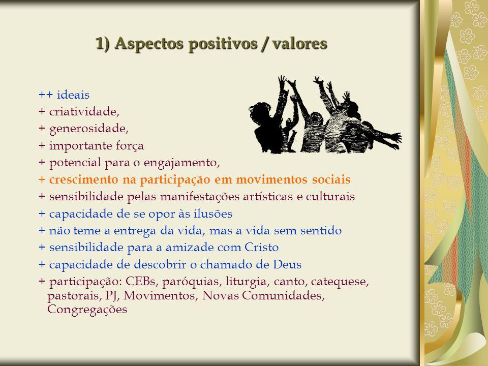 1) Aspectos positivos / valores ++ ideais + criatividade, + generosidade, + importante força + potencial para o engajamento, + crescimento na particip
