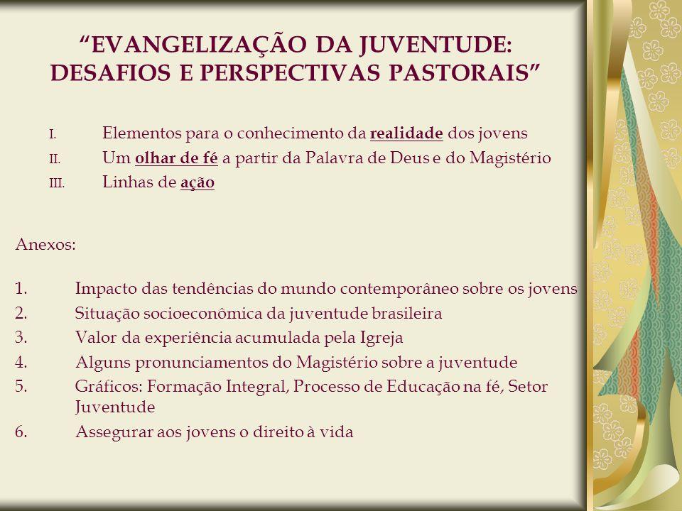 EVANGELIZAÇÃO DA JUVENTUDE: DESAFIOS E PERSPECTIVAS PASTORAIS I. Elementos para o conhecimento da realidade dos jovens II. Um olhar de fé a partir da