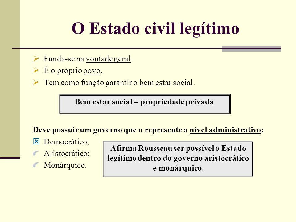 O Estado civil legítimo Funda-se na vontade geral. É o próprio povo. Tem como função garantir o bem estar social. Deve possuir um governo que o repres