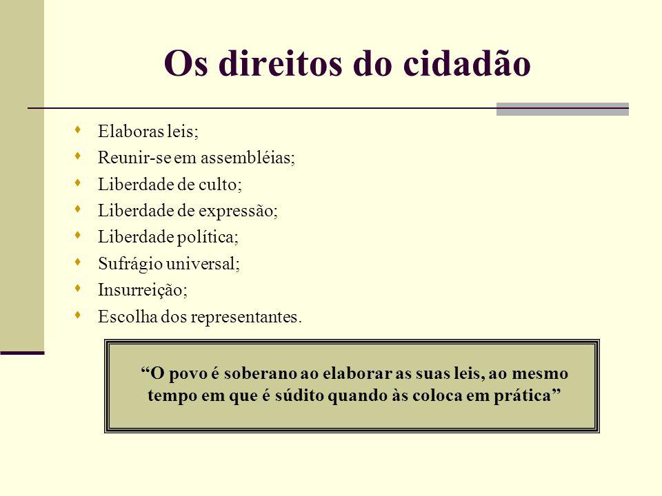 Os direitos do cidadão Elaboras leis; Reunir-se em assembléias; Liberdade de culto; Liberdade de expressão; Liberdade política; Sufrágio universal; In