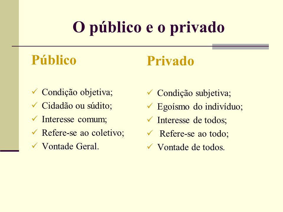 O público e o privado Público Condição objetiva; Cidadão ou súdito; Interesse comum; Refere-se ao coletivo; Vontade Geral. Privado Condição subjetiva;